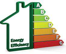 Small Energy Rating